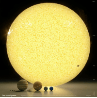 Tumblr, Blog, and Earth: Neptune  Satun  Mrs  Earth  Our Solar System  Planctary Orbits  un photos-of-space:  Size of planets to scale. [960x 960]