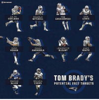 Excuse me while I go spank it to our 2017 roster Update: I'm aware Blount will mostly likely sign with the Giants or some shit, you guys can stop commenting lol: NETWORK  JULIAN  EDELMAN  CHRIS  HOGAN  DWAYNE  ALLEN  MALCOLM  MITCHELL  DANNY  AMENDOLA  BRANOIN  COOKS  ROB  DION  GRONKOWSKI  LEWIS  LEGARRETTE  JAMES  BLOUNT  WHITE  TOM BRADY'S  POTENTIAL 2017 TARGETS Excuse me while I go spank it to our 2017 roster Update: I'm aware Blount will mostly likely sign with the Giants or some shit, you guys can stop commenting lol