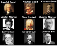Alignment Chart, needs a lot of work. Suggestions?: Neutral Good  Chaotic Good  Lawful Good  Lawful Neutral  True Neutral Chaotic Neutral  Chaotic Evil  Lawful Evil  Neutral Evil Alignment Chart, needs a lot of work. Suggestions?