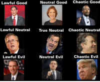 2016 GOP Candidate Alignment Chart: Neutral Good  Chaotic Good  Lawful Good  Lawful Neutral  True Neutral Chaotic Neutral  Chaotic Evil  Lawful Evil  Neutral Evil 2016 GOP Candidate Alignment Chart