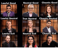 alignment chart by @hagnolia although i have a lil different perspective 👀 😈: Neutral Good  Chaotic Good  Lawful Good  Lawful Neutral  True Neutral  Chaotic Neutral  Lawful Evil  Chaotic Evil  Neutral Evil alignment chart by @hagnolia although i have a lil different perspective 👀 😈