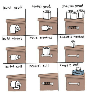 Different levels of bathroom ruthlessness: neutral good  chaotic good  lawhul good  chaotic neutral  true neutr al  lawful neutral  C  chaotic evi  neutral evil  law ful evil  KLEEWEX Different levels of bathroom ruthlessness