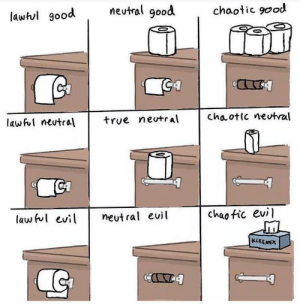 Paper for the tiolet: neutral good  chaotic good  lawtul good  chaotic neutral  true neutral  lawful neutral  chaotic evi  law ful evil  neut ral evil  KLEENEX Paper for the tiolet