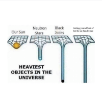 Tumblr, Holes, and Black: Neutron Black  Holes  Getting yourself out of  bed for an 8am lecture  Our Sun  Stars  HEAVIEST  OBJECTS IN THE  UNIVERSE If you are a student Follow @studentlifeproblems