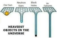 Holes, Black, and Stars: Neutron Black  Holes  My  Failures  Our Sun  Stars  HEAVIEST  OBJECTS IN THE  UNIVERSE