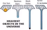Love, Holes, and Black: Neutron Black  Holes  my love  for my homies  Our Sun  Stars  HEAVIEST  OBJECTS IN THE  UNIVERSE