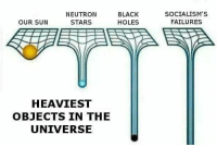 Memes, Holes, and Science: NEUTRON  BLACK  OUR SUN  HOLES  STARS  HEAVIEST  OBJECTS IN THE  UNIVERSE  SOCIALISM'S  FAILURES Off the charts, because science...