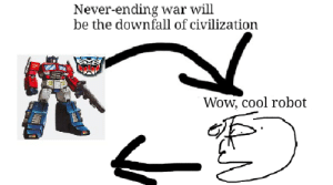 """Memes, Wow, and Cool: Never-ending war will  be the downfall of civilization  Wow, cool robot Made a parody of those Fallout """"wow, cool wasteland"""" memes"""