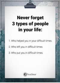 Memes, 🤖, and Never Forget: Never forget  3 types of people  in your life:  1. Who helped you in your difficult times  2. Who left you in difficult times.  3. Who put you in difficult times. Agree? Pass it on...