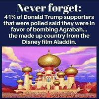 @Regrann from @michellemazuros - Never forget: 41% of @potus @realDonaldTrump's supporters that were polled said they were in favor of bombing Agrabah... the made up country from the @Disney film, Aladdim simpletons dim donaldtrump BenedictDonald illegitimatepresident trumprussia trumprussia trumprussia trumprussia trumprussia trumprussia trumprussia - regrann: Never forget:  41% of Donald Trump supporters  that were polled said they were in  favor of bombingAgrabah...  the made up country from the  Disney film Aladdin. @Regrann from @michellemazuros - Never forget: 41% of @potus @realDonaldTrump's supporters that were polled said they were in favor of bombing Agrabah... the made up country from the @Disney film, Aladdim simpletons dim donaldtrump BenedictDonald illegitimatepresident trumprussia trumprussia trumprussia trumprussia trumprussia trumprussia trumprussia - regrann