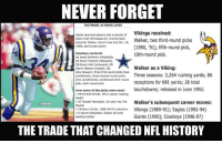 Dallas Cowboys, Philadelphia Eagles, and Minnesota Vikings: NEVER FORGET  THE TRADE: 25 YEARS LATER  Dallas received players and a bounty of Vikings received  picks from Minnesota for running back  Walker, two third-round picks  Herschel Walker, Here's how the Oct. 12,  1989, deal broke down  (1990, '91), fifth-round pick,  10th-round pick.  Cowboys received:  LB Jesse Solomon (released),  LB David Howard (released),  CB Issiac Holt (released), RB  Walker as a Viking:  Darrin Nelson (traded), DE  Alex Stewart, three first-round picks (two  I), three second-round picks  Three seasons: 2,264 rushing yards, 86  (two conditional), conditional third-round  receptions for 681 yards, 26 total  pick, sixth-round pick.  How some of the picks were used:  touchdowns; released in June 1992.  RB Emmitt Smith, NFL's career rushing  DT Russell Maryland, 10-year vet, Pro  Walker's subsequent career moves  NFL MEMEl  CB Kevin Smith, 1996 All-Pro selection  Vikings (1989-91); Eagles (1992-94)  S Darren Woodson, Dallas' all-time  Giants (1995); Cowboys (1996-97)  leading tackler  THE TRADE THAT CHANGED NFL HISTORY 25 years ago today, the Dallas Cowboys traded Herschel Walker to the Minnesota Vikings. The Rest is History.