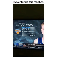 "Bruh, Espn, and New York Knicks: Never forget this reaction  KRISTAPS  PORZINGIS  NEW YO  KNICKS  POWER FORWARD  7'1"" 220 LBS  PICK 4  ESPN  R01  ALERT  DRAFT ELTICS 29 NETS  30 WARRIORS  ROUND 1 Bruh😂😂"