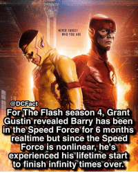 "They are gonna try to give us the season 1 Flash feel and not have that ""damn it Barry"" stuff every episode. 😁: NEVER FORGET  WHO YOU ARE  @DCFact  For The Flash season 4, Grant  Gustin revealed Barry has been  in the Speed Force for 6 months  realtime but since the Speed  Force is nonlinear, he's  experienced his lifetime start  to finish infinitytimes over. They are gonna try to give us the season 1 Flash feel and not have that ""damn it Barry"" stuff every episode. 😁"