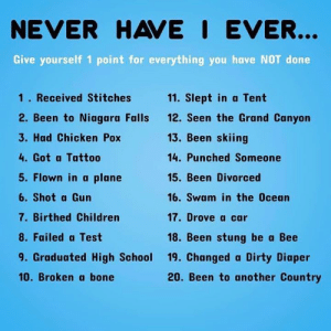 Children, Memes, and School: NEVER HAVE I EVER.  Give yourself 1 point for everything you have NOT done  1. Received Stitches  2. Been to Niagara Falls 12. Seen the Grand Canyorn  3. Had Chicken Pox  4. Got a Tattoo  5. Flown in a plane  6. Shot a Gun  7. Birthed Children  8. Failed a Test  9. Graduated High School 19. Changed a Dirty Diaper  10. Broken a bone  11. Slept in a Tent  13. Been skiing  14. Punched Someone  15. Been Divorced  16. Swam in the Ocean  17. Drove a car  18. Been stung be a Bee  20. Been to another Country