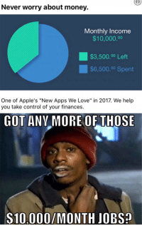 """Funny, Love, and Money: Never worry about money.  Monthly Income  $10,000.00o  $3,500.00 Left  $6.500.00 Spent  One of Apple's """"New Apps We Love"""" in 2017. We help  you take control of your finances.  GOT ANY MORE OF THOSE  S10,000/MONTH JOBS Afternoon Funny Picture Dump 34 Pics"""