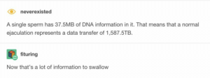 Omg, Tumblr, and Http: neverexisted  A single sperm has 37.5MB of DNA information in it. That means that a normal  ejaculation represents a data transfer of 1,587.5TB.  fituring  Now that's a lot of information to swallow Deep.omg-humor.tumblr.com