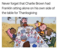 "Being Alone, Charlie, and Dank: Neverforget that Charlie Brown had  Franklin sitting alone on his own side of  the table for Thanksgiving <p>Poor Franklin via /r/dank_meme <a href=""http://ift.tt/2zwofk4"">http://ift.tt/2zwofk4</a></p>"