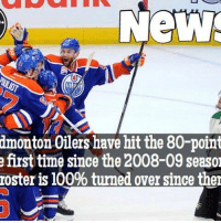 Memes, 🤖, and Team: New  dmonton Oilers have hit the 80-point  e first time since the 2008-09 season  roster is 100% tumed over since then Will this Edmonton team make the Playoffs? It is bound to be a dogfight down the stretch Oilers NHLDiscussion
