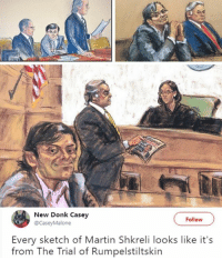Martin, Martin Shkreli, and Memes: New Donk Casey  @CaseyMalone  Follow  Every sketch of Martin Shkreli looks like it's  from The Trial of Rumpelstiltskin jfc