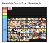 Super Smash Flash 2 Tier List 2020.New Official Smash Bros Ultimate Tier List God Tier God