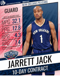 #SIGNINGALERT  The New Orleans Pelicans have signed free agent guard Jarrett Jack to a 10-day contract, the team announced.  #VNdesign: NEW ORLEANS PELICANS  IMAGE COURTESYOF VNDESIGN feveVNDSGN  GUARD  32015/16 SEASON STATS  MPG 32.1  PEG 12.8  PELICANS COM  JACK  JARRETT 10-DAY CONTRACT #SIGNINGALERT  The New Orleans Pelicans have signed free agent guard Jarrett Jack to a 10-day contract, the team announced.  #VNdesign