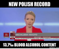 He didnt dieded: NEW POLISH RECORD  NIECHLUBNY REKORD  13,7960 BLOOD ALCOHOL CONTENT He didnt dieded