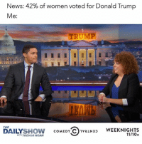 So… do we talk about it, or… Catch a new episode of @TheDailyShow TONIGHT at 11-10c on Comedy Central sponsored: News: 42% of women voted for Donald Trump  Me  TRUMP  ARAR  THE  SHOW  COMEDY C 1vaiNap  WEEKNIGHTS  WITH TREVOR NOAH  11/10c  DAILY So… do we talk about it, or… Catch a new episode of @TheDailyShow TONIGHT at 11-10c on Comedy Central sponsored