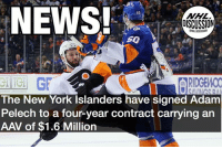 The big, young, physical defenseman has been locked up. Perhaps will be looked at as one of the NHL's best contracts in 2-3 years. Pelech NewYork Islanders nhldiscussion: NEWS!  50  DISCUSSION  ONHL DISCUSSION  50  IICI GF  The New York lslanders have signed Adam  Pelech to a four-year contract carrying an  AAV of $1.6 Million The big, young, physical defenseman has been locked up. Perhaps will be looked at as one of the NHL's best contracts in 2-3 years. Pelech NewYork Islanders nhldiscussion