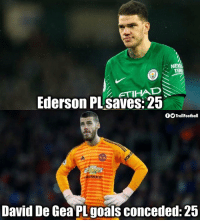 Goals, Memes, and 🤖: NEXE  TIRE  Ederson PL saves: 25  OOTrollFootball  David De Gea PL goals conceded: 25 Levels.. 👀
