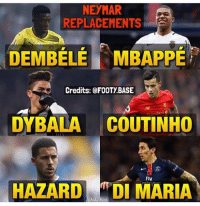 Memes, Neymar, and 🤖: NEYMAR  REPLACEMENTS  DEMBELE MBAPPE  Credits: @FOOTYBASE  DYBALACOUTINHO  FlV  HAZARDDI MARIA Neymar replacements? Which would you choose?👇🔥 Follow @memesofootball