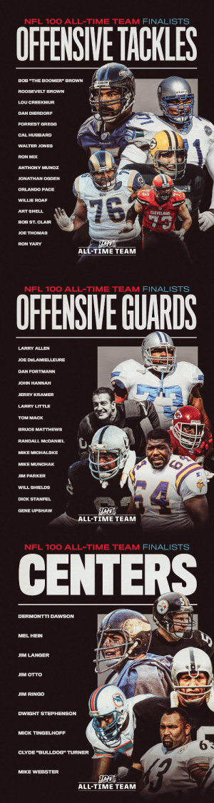 "Offensive line finalists for the #NFL100 All-Time Team!  Seven tackles, seven guards and four centers will make the team. Who do you think belongs?  📺: NFL 100 All-Time Team | Friday 8pm ET on @nflnetwork https://t.co/EoH7HeNT17: NFL 100 ALL-TIME TEAM FINALISTS  OFFENSIVE TACKLES  BOB ""THE BOOMER"" BROWN  Riddel  ROOSEVELT BROWN  O Riddell  LOU CREEKMUR  DAN DIERDORF  FORREST GREGG  CAL HUBBARD  RAVENS  WALTER JONES  RON MIX  ANTHONY MUNOZ  Riddell  JONATHAN OGDEN  ORLANDO PACE  Rams  76  WILLIE ROAF  ART SHELL  CLEVELAND  73  BOB ST. CLAIR  JOE THOMAS  RON YARY  ALL-TIME TEAM   NFL 100 ALL-TIME TEAM FINALISTS  OFFENSIVE GUARDS  Riddel  LARRY ALLEN  JOE DELAMIELLEURE  DAN FORTMANN  JOHN HANNAH  JERRY KRAMER  LARRY LITTLE  TOM MACK  BRUCE MATTHEWS  RANDALL MCDANIEL  MIKE MICHALSKE  MIKE MUNCHAK  JIM PARKER  WILL SHIELDS  DICK STANFEL  GENE UPSHAW  ALL-TIME TEAM   NFL 100 ALL-TIME TEAM FINALISTS  CENTERS  DERMONTTI DAWSON  MEL HEIN  JIM LANGER  ЛM OТTO  JIM RINGO  DWIGHT STEPHENSON  MICK TINGELHOFF  9.  CLYDE ""BULLDOG"" TURNER  MIKE WEBSTER  ALL-TIME TEAM Offensive line finalists for the #NFL100 All-Time Team!  Seven tackles, seven guards and four centers will make the team. Who do you think belongs?  📺: NFL 100 All-Time Team 