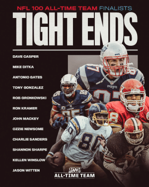 Twelve finalists at tight end!  Which five will make the #NFL100 All-Time Team?  📺: NFL 100 All-Time Team | Friday 8pm ET on @nflnetwork https://t.co/6e19MRo6F9: NFL 100 ALL-TIME TEAM FINALISTS  TIGHT ENDS  * PATRIOTS  DAVE CASPER  MIKE DITKA  ANTONIO GATES  PATRIOTS  TONY GONZALEZ  O Riddell  ROB GRONKOWSKI  RON KRAMER  LANGERS  JOHN MACKEY  OZZIE NEWSOME  CHARLIE SANDERS  SHANNON SHARPE  KELLEN WINSLOW  JASON WITTEN  ALL-TIME TEAM Twelve finalists at tight end!  Which five will make the #NFL100 All-Time Team?  📺: NFL 100 All-Time Team | Friday 8pm ET on @nflnetwork https://t.co/6e19MRo6F9