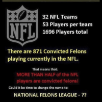 Fuck the NFL: NFL  32 NFL Teams  53 Players per teanm  1696 Players total  There are 871 Convicted Felons  playing currently in the NFL.  That means that:  MORE THAN HALF of the NFL  players are convicted felons!  Could it be time to change the name to:  NATIONAL FELONS LEAGUE ? Fuck the NFL