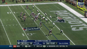 .@TomBrady's 2nd TD of the day goes to @Edelman11! #GoPats #NYJvsNE  📺: CBS 📱: NFL app // Yahoo Sports app Watch FREE on mobile: https://t.co/qnNxI5gZ8j https://t.co/UQyUFW59wl: NFL  3RD&Goal  07  3RD DOWN PASSING: 3/3  12 T. BRADY  NE  NYJ  (0-2)  13 2ND 13:40 7  (2-0)  3RD & GOAL  2ND 14:18 G A. RODGERS: 5/9, 109 YDS, TD  GB  NFL  DEN  7  7 .@TomBrady's 2nd TD of the day goes to @Edelman11! #GoPats #NYJvsNE  📺: CBS 📱: NFL app // Yahoo Sports app Watch FREE on mobile: https://t.co/qnNxI5gZ8j https://t.co/UQyUFW59wl