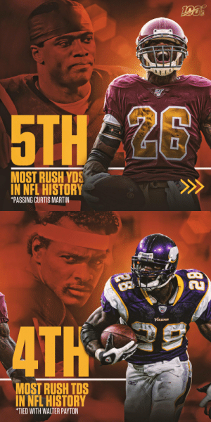 .@AdrianPeterson keeps moving up in the record books. 📚📈  @Redskins | #HTTR https://t.co/aiixLz9K6G: NFL  5THAZ6  olic  MOST RUSH YDS  IN NFL HISTORY  *PASSING CURTIS MARTIN   Riddel  VIKMGS  ATH  MOST RUSH TDS  IN NFL HISTORY  *TIED WITH WALTER PAYTON  ве  28 .@AdrianPeterson keeps moving up in the record books. 📚📈  @Redskins | #HTTR https://t.co/aiixLz9K6G