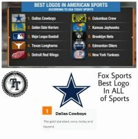 """The """"best logo"""" voting on this page was as much of a joke as the Eagles franchise. The Cowboys EASILY have the best logo not only in the NFL, but all of sports.   There is no more iconic sports logo than the Cowboys star. The Yanks, Red Sox, Red Wings and Lakers are great, but none rival the Cowboys.   #DallasRising: NFL  BEST LOGOS IN AMERICAN SPORTS  ACCORDING TO USA TODAY SPORTS  1. Dallas Cowboys  6. Columbus Crew  7. Kansas Jayhawks  2. Golden State Wamors  3. Major League Baseball  8 Brooklyn Nets  4. Texas Longhoms  IIERS 9, Edmonton Oilers  5, Detroit Red Wings  10.  New York Yankees  Fox Sports  Best Logo  In ALL  of Sports  Dallas Cowboys  The gold standard, once, today and  beyond. The """"best logo"""" voting on this page was as much of a joke as the Eagles franchise. The Cowboys EASILY have the best logo not only in the NFL, but all of sports.   There is no more iconic sports logo than the Cowboys star. The Yanks, Red Sox, Red Wings and Lakers are great, but none rival the Cowboys.   #DallasRising"""