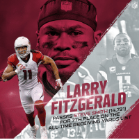 Now 7th on the all-time receiving yards list...  @LarryFitzgerald! #BeRedSeeRed https://t.co/PbFpy6zxaw: NFL  CARDINALS  LARRY  FITZGERALD  PASSES STEVE SMITH (14,731)  FOR TTH PLACE ON THE  ALL-TIME RECEIVING YARDS ST Now 7th on the all-time receiving yards list...  @LarryFitzgerald! #BeRedSeeRed https://t.co/PbFpy6zxaw