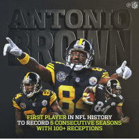 Anaconda, Memes, and Nfl: NFL  FIRST PLAYER IN NFL HISTORY  TO RECORD 5 CONSECUTIVE SEASONS  WITH 100+ RECEPTIONS 5 straight seasons. 100+ catches.  Only @AB84 has done this. 💯  #HereWeGo https://t.co/TI217rNyVu