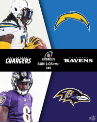 .@Chargers or @Ravens? Who's winning?  📺: #LACvsBAL. Sunday on CBS (1:05pm ET) #NFLPlayoffs https://t.co/zICio2vhPc: NFL  L O S A N G EL E S  B A L T I M O R E  WILD CARD  RESUN 1:05PMET  RAVENS  CBS  RAVENS  RAVEN  6  RAVENS .@Chargers or @Ravens? Who's winning?  📺: #LACvsBAL. Sunday on CBS (1:05pm ET) #NFLPlayoffs https://t.co/zICio2vhPc