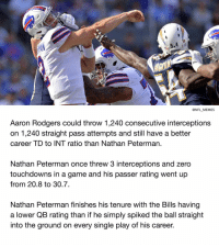 Nathan Peterman's legacy https://t.co/jBSvW0jceS: @NFL MEMES  Aaron Rodgers could throw 1,240 consecutive interceptions  on 1,240 straight pass attempts and still have a better  career TD to INT ratio than Nathan Peterman  Nathan Peterman once threw 3 interceptions and zero  touchdowns in a game and his passer rating went up  from 20.8 to 30.7.  Nathan Peterman finishes his tenure with the Bills having  a lower QB rating than if he simply spiked the ball straight  into the ground on every single play of his career. Nathan Peterman's legacy https://t.co/jBSvW0jceS