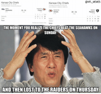 Kansas City Chiefs, Raiders, and Kansas City: @NFL MEMES  Kansas City Chiefs  Kansas City Chiefs  Thursday, Novemeer 20, 6:2SPM  Chiefs  20-24  Chiefs  20-24  Raiders  7 7 3 7 24 Chiefs  o 3 7 10 20  7 7 3 7 24  Al Dimes in Eastam  THE MOMENT YOU REALIZE THECHIEFSBEAT THE SEAHAWKS ON  SUNDAY  AND THEN LOST TO THE RAIDERSON THURSDAY DAFUQ?