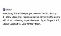 Blaine Gabbert, Donald Trump, and Hillary Clinton: NFL Memes  ONFL Narrowing 318 million people down to Donald Trump  & Hillary Clinton for President is like narrowing the entire  NFL down to having to pick between Ryan Fitzpatrick &  Blaine Gabbert for your fantasy team. #Debate