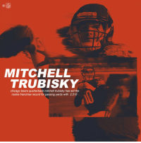 The @ChicagoBears rookie is on a historic pace. @Mtrubisky10 has set the rookie franchise record for passing yards! https://t.co/QI0uss00kn: NFL  MITCHELL  TRUBISKY  chicago bears quarterback mitchell trubisky has set the  rookie franchise record for passing yards with 2,015 The @ChicagoBears rookie is on a historic pace. @Mtrubisky10 has set the rookie franchise record for passing yards! https://t.co/QI0uss00kn