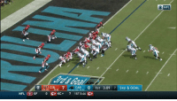 Memes, Nfl, and Cbs: NFL  OE CINA  CAR, 0 1ST 3:09 7 3RD & GOAL SuperCam.  SIX.  📺: CBS #KeepPounding https://t.co/Sepd5EqSOL