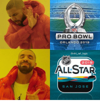 All Star, Logic, and Memes: NFL  PRO BOWL  ORLANDo 2019  @nhl_ref logic  2019  ALLSTAR Imagine if the NHL had the all-star weekend before the Stanley Cup Final and excluded the teams playing for the Cup wouldn't that be something