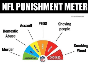 https://t.co/AeRqXJ7EC3: NFL PUNISHMENT METER  @canadiancutler  Shoving  people  PEDS  Assault  Domestic  Abuse  Smoking  Weed  Murder  HIGH  CODE RED  LOW-MODERATE  NFL  VERY HIGH  SEVERE  EXTREME https://t.co/AeRqXJ7EC3