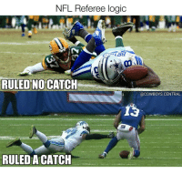 We need the replacement refs back.: NFL Referee logic  RULED NO CATCH  RULED ACATCH  @COWBOYS. CENTRAL We need the replacement refs back.