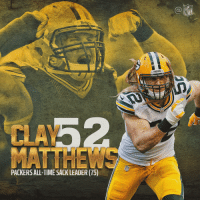 Now the @packers' all-time sacks leader... @ClayMatthews52! #GoPackGo https://t.co/MYGegFrQsN: NFL  Riddg  PACKERS  CLAY  MATTHEWS  PACKERS ALL-TIME SACK LEADER (75) Now the @packers' all-time sacks leader... @ClayMatthews52! #GoPackGo https://t.co/MYGegFrQsN