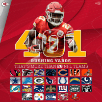 .@Kareemhunt7 is almost out-rushing the entire league... 😳  #ChiefsKingdom https://t.co/qbwHMviULl: NFL  RUSHING YARDS  THAT'S MORE THAN 26 NFL TEAMS  RAIDERS  Steelers .@Kareemhunt7 is almost out-rushing the entire league... 😳  #ChiefsKingdom https://t.co/qbwHMviULl