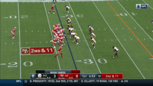 In his first game with the @Steelers...  Minkah Fitzpatrick hauls in an interception! #PITvsSF @minkfitz_21  ?: CBS ?: NFL app // Yahoo Sports app Watch on mobile: https://t.co/qnNxI5gZ8j https://t.co/ndHS9HMVw8: NFL  S2ND &11  2  RUSH YARDS  PIT  3  (0-2)  SF  (2-0)  1ST 4:53 10  2ND & 11  D. PRESCOTT: 19/32, 246 YDS, 2 TD, INT  NFL  E. ELLIOTT: 19 RUSH, 125 YDS  A.CO In his first game with the @Steelers...  Minkah Fitzpatrick hauls in an interception! #PITvsSF @minkfitz_21  ?: CBS ?: NFL app // Yahoo Sports app Watch on mobile: https://t.co/qnNxI5gZ8j https://t.co/ndHS9HMVw8